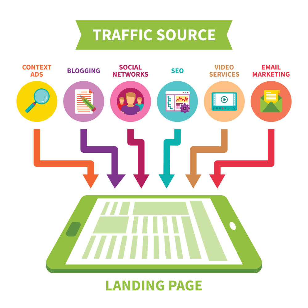 SEO as we know it is dead, you need other ways of generating organic traffic to your website